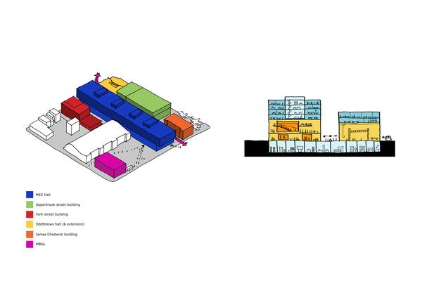 Mecd concept diagram and concept section   mecanoo architecten
