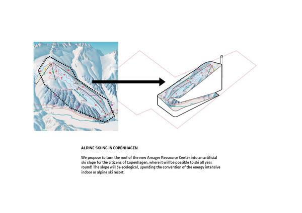 Arc diagram08 image by big bjarke ingels group original