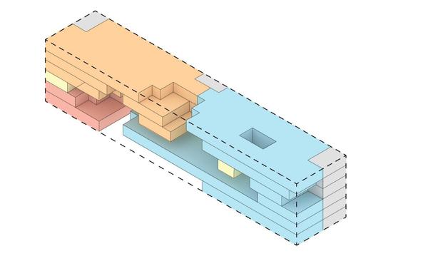 Programmatic layout