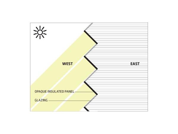 Sem diagram 2 original